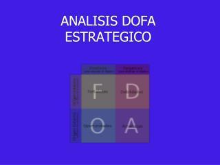 ANALISIS DOFA ESTRATEGICO