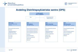 Avdeling Distriktspsykiatriske sentre (DPS)
