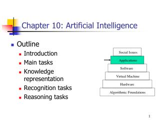 Chapter 10: Artificial Intelligence