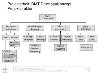 Projektarbeit: DMT Drucksaalkonzept  Projektstruktur