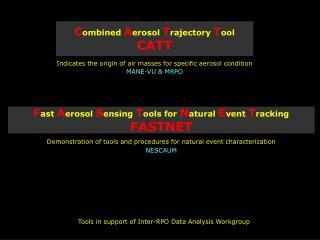 C ombined  A erosol  T rajectory  T ool CATT