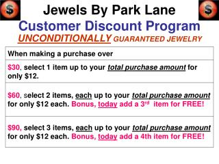 Jewels By Park Lane Customer Discount Program