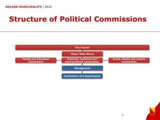 Structure of Political Commissions