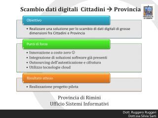 Scambio dati digitali  Cittadini  à  Provincia