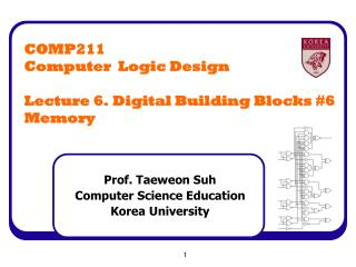 COMP211 Computer  Logic Design Lecture 6. Digital Building Blocks #6 Memory
