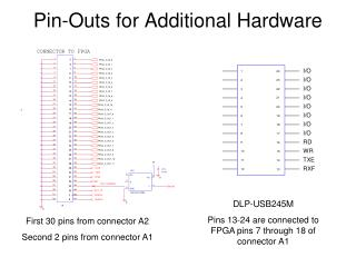 Pin-Outs for Additional Hardware