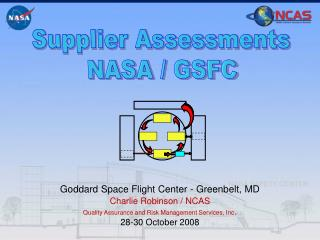 Supplier Assessments NASA / GSFC
