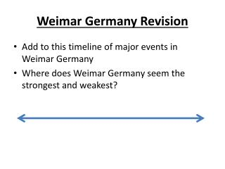 Weimar Germany Revision