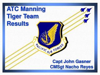 ATC Manning  Tiger Team Results