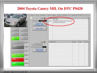 2004 Toyota Camry MIL On DTC P0420
