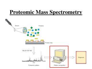 Proteomic Mass Spectrometry