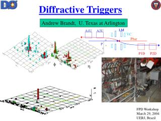 Diffractive Triggers