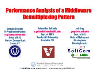 Performance Analysis of a Middleware Demultiplexing Pattern