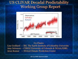 US CLIVAR Decadal Predictability Working Group Report