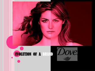 EVOLUTION  OF  A   BRAND