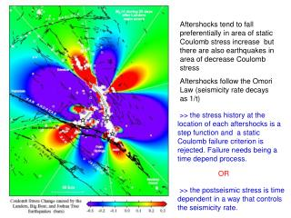 Aftershocks follow the Omori Law (seismicity rate decays as 1/t)
