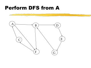Perform DFS from A
