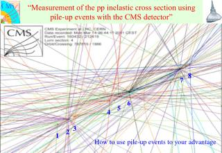 """Measurement of the pp inelastic cross section using pile-up events with the CMS detector"""