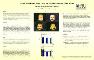 5-Month-Old Infants Match Facial and Vocal Expressions of Other Infants  Mariana Vaillant and Lorraine E. Bahrick  Flori
