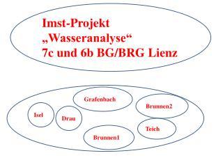 """Imst-Projekt """"Wasseranalyse"""" 7c und 6b BG/BRG Lienz"""