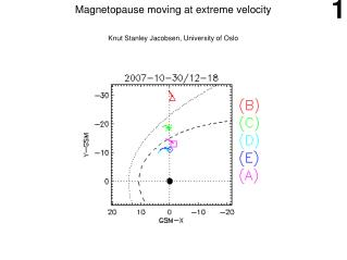 Magnetopause moving at extreme velocity Knut Stanley Jacobsen, University of Oslo