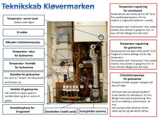 Temperatur regulering                     for varmtvand Temperaturen skal stilles på min 60° (4,5)