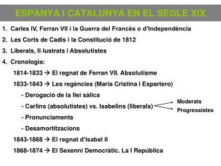 ESPANYA I CATALUNYA EN EL SEGLE XIX