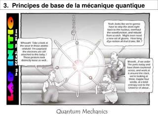 3.  Principes de base de la mécanique quantique