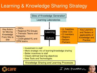 Learning & Knowledge Sharing Strategy