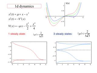 1d dynamics