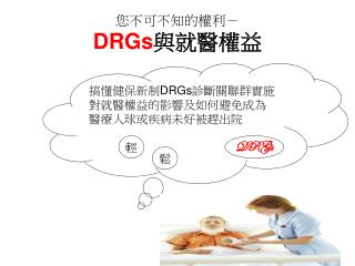 ?????????  DRGs ?????