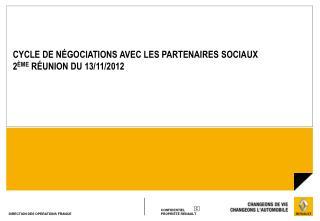 CYCLE DE NÉGOCIATIONSAVEC LES PARTENAIRES SOCIAUX  2 ÈME  R É UNION DU 13/11/2012