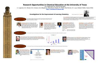Investigations for the Improvement of Learning Chemistry:
