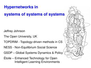 Hypernetworks in   systems of systems of systems
