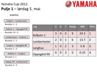 Yamaha Cup 2012 Pulje 1  – lørdag  5 . mai