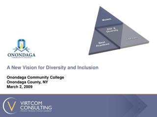 A New Vision for Diversity and Inclusion Onondaga Community College Onondaga County, NY