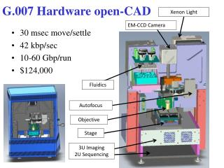 G.007 Hardware open-CAD