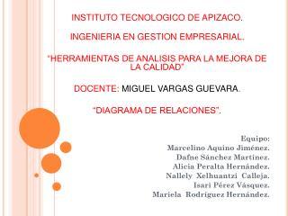 INSTITUTO TECNOLOGICO DE APIZACO. INGENIERIA EN GESTION EMPRESARIAL.