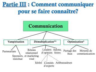 Partie III  : Comment communiquer pour se faire connaître?