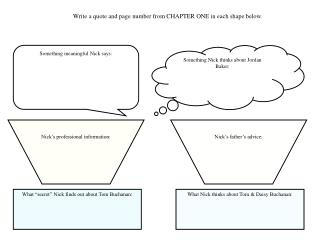 Write a quote and page number from CHAPTER ONE in each shape below.