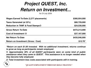 Project QUEST, Inc. Return on Investment...  As Of July 2009
