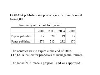 CODATA publishes an open access electronic Journal from QUB