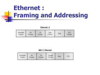 Ethernet :  Framing and Addressing