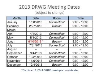 2013 DRWG Meeting Dates (subject to change)