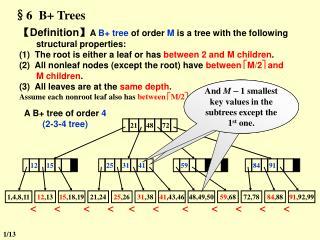 §6  B+ Trees