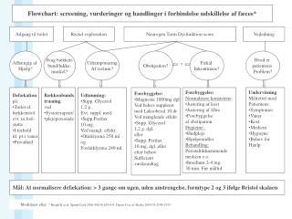 Flowchart: screening, vurderinger og handlinger i forbindelse udskillelse af fæces*