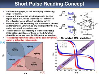 Short Pulse Reading Concept