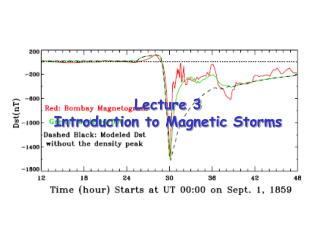 Lecture 3 Introduction to Magnetic Storms