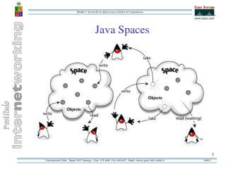 Java Spaces