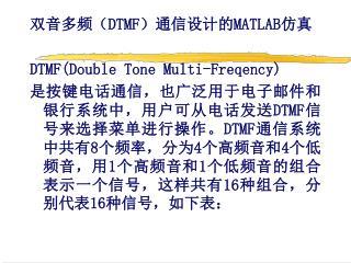 双音多频( DTMF )通信设计的 MATLAB 仿真 DTMF(Double Tone Multi-Freqency)
